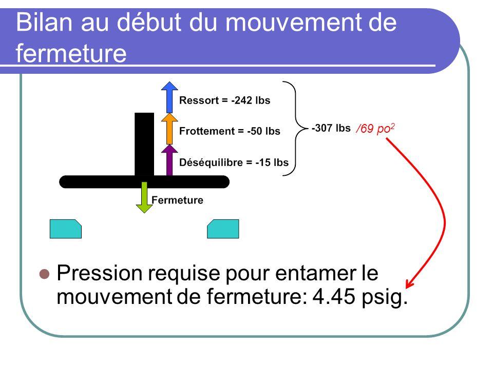 Bilan au début du mouvement de fermeture Pression requise pour entamer le mouvement de fermeture: 4.45 psig.