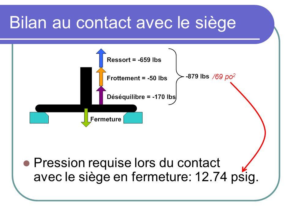 Bilan au contact avec le siège Pression requise lors du contact avec le siège en fermeture: 12.74 psig.