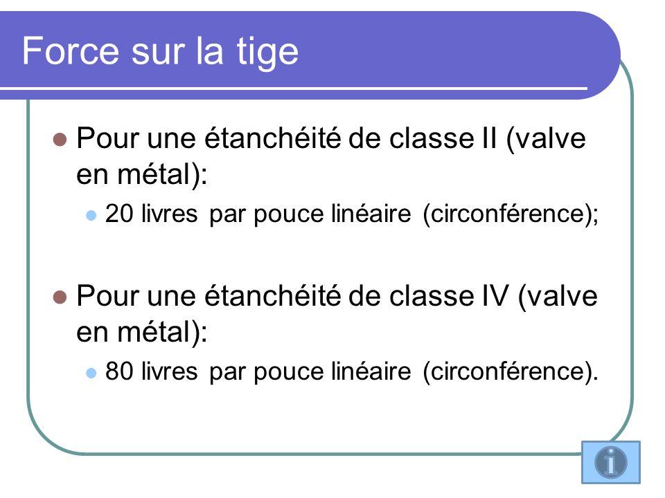 Force sur la tige Pour une étanchéité de classe II (valve en métal): 20 livres par pouce linéaire (circonférence); Pour une étanchéité de classe IV (valve en métal): 80 livres par pouce linéaire (circonférence).