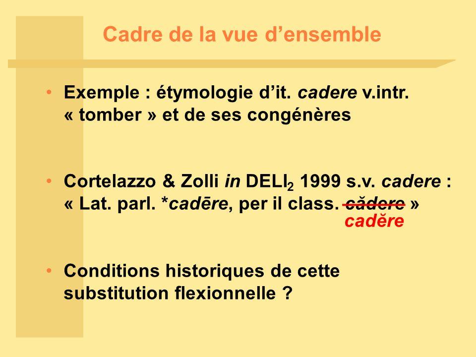 Cadre de la vue densemble Exemple : étymologie dit.