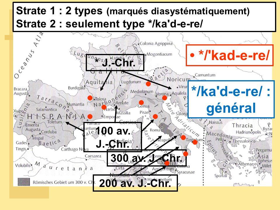 300 av. J.-Chr. * J.-Chr. */'kad-e-re/ */ka'd-e-re/ : général 100 av. J.-Chr. Strate 1 : 2 types (marqués diasystématiquement) Strate 2 : seulement ty