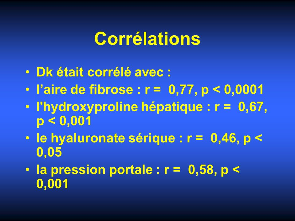 Corrélations Dk était corrélé avec : laire de fibrose : r = 0,77, p < 0,0001 l'hydroxyproline hépatique : r = 0,67, p < 0,001 le hyaluronate sérique :