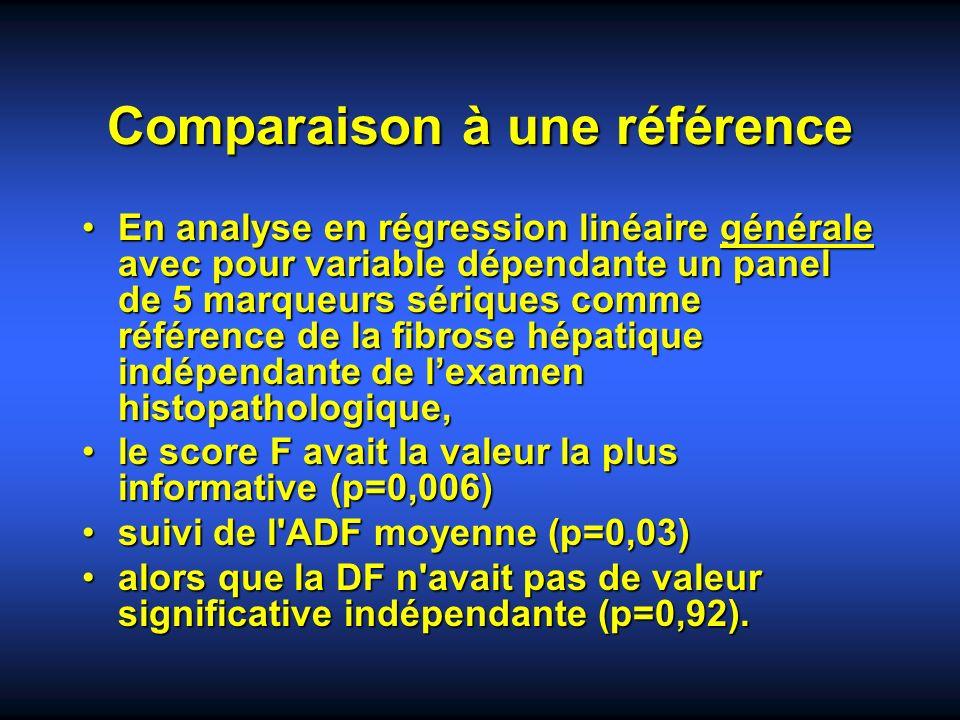 Comparaison à une référence En analyse en régression linéaire générale avec pour variable dépendante un panel de 5 marqueurs sériques comme référence
