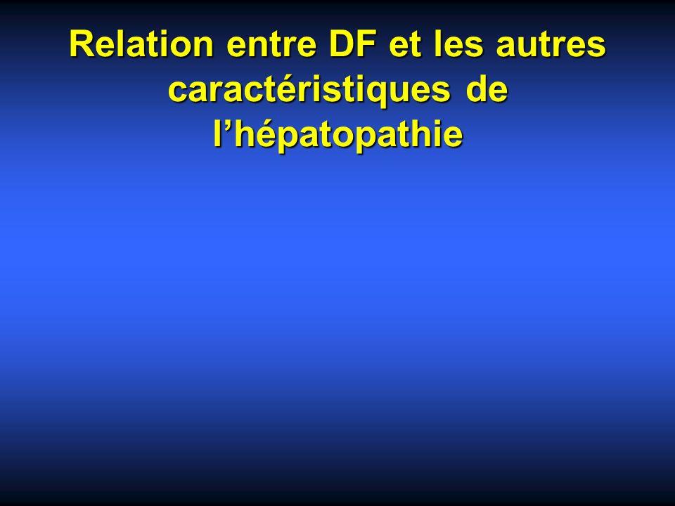 Relation entre DF et les autres caractéristiques de lhépatopathie