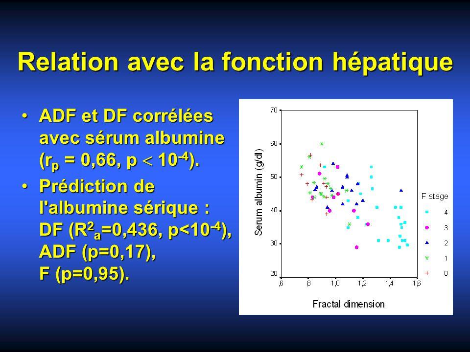 Relation avec la fonction hépatique ADF et DF corrélées avec sérum albumine (r p = 0,66, p 10 -4 ).ADF et DF corrélées avec sérum albumine (r p = 0,66