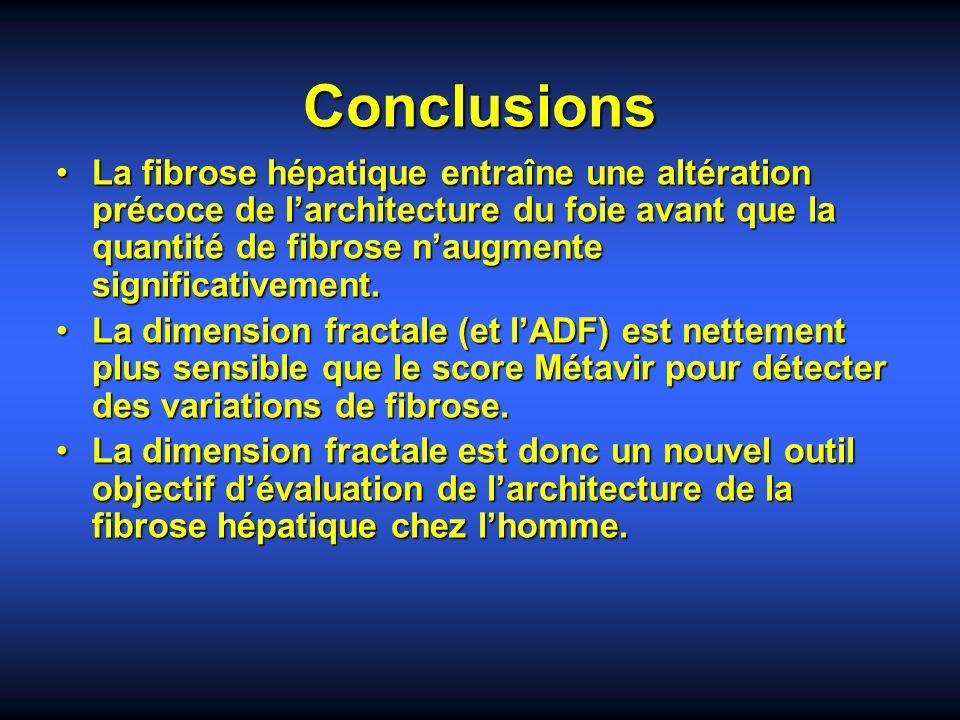 Conclusions La fibrose hépatique entraîne une altération précoce de larchitecture du foie avant que la quantité de fibrose naugmente significativement