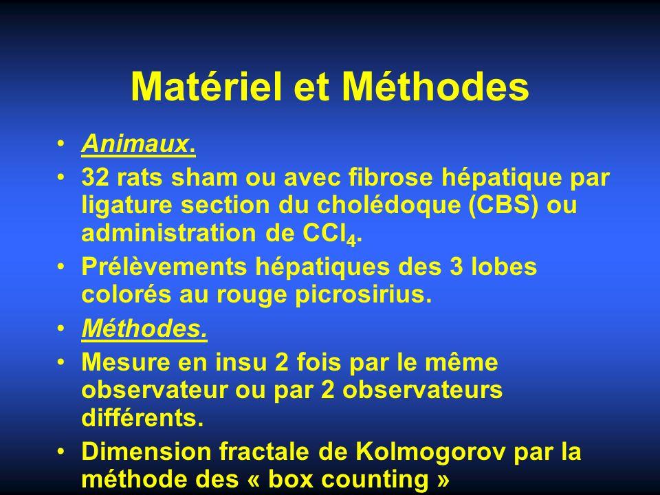 Matériel et Méthodes Animaux. 32 rats sham ou avec fibrose hépatique par ligature section du cholédoque (CBS) ou administration de CCl 4. Prélèvements