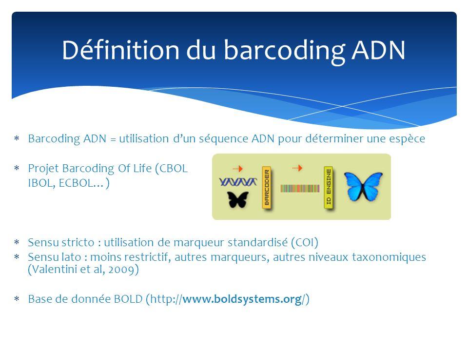 Barcoding ADN = utilisation dun séquence ADN pour déterminer une espèce Projet Barcoding Of Life (CBOL IBOL, ECBOL…) Sensu stricto : utilisation de ma