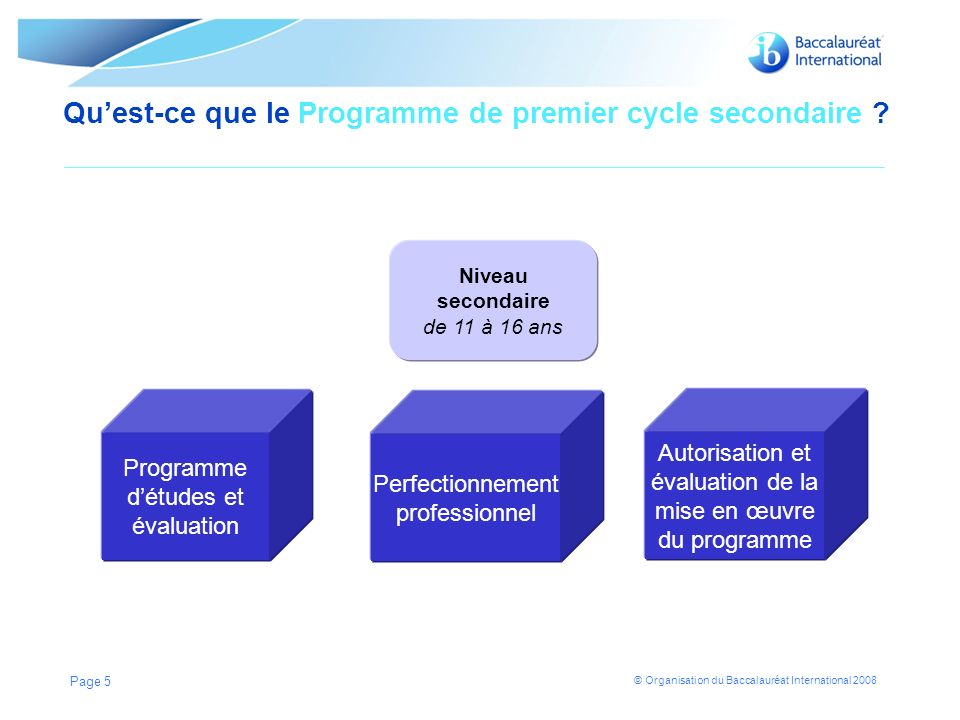 © Organisation du Baccalauréat International 2008 Page 5 Quest-ce que le Programme de premier cycle secondaire .