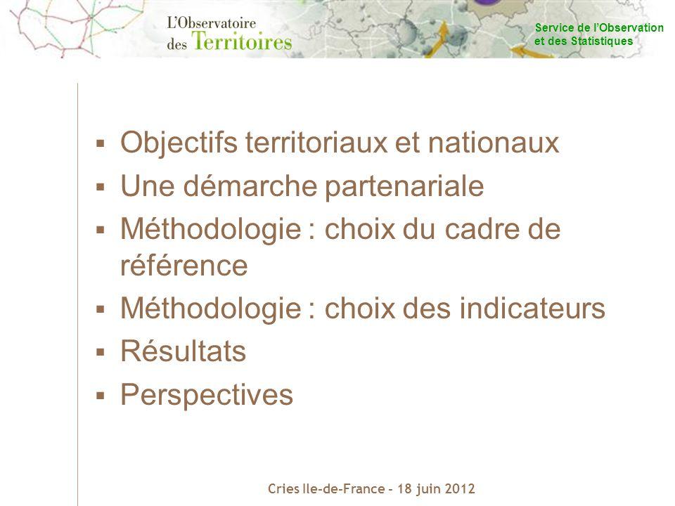 Cliquez et modifiez le titre Service de lObservation et des Statistiques Cries Ile-de-France - 18 juin 2012