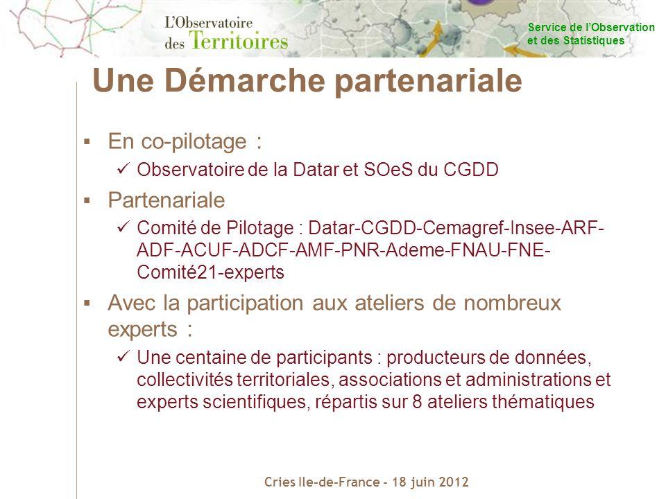 Cliquez et modifiez le titre Service de lObservation et des Statistiques Cries Ile-de-France - 18 juin 2012 Une Démarche partenariale En co-pilotage : Observatoire de la Datar et SOeS du CGDD Partenariale Comité de Pilotage : Datar-CGDD-Cemagref-Insee-ARF- ADF-ACUF-ADCF-AMF-PNR-Ademe-FNAU-FNE- Comité21-experts Avec la participation aux ateliers de nombreux experts : Une centaine de participants : producteurs de données, collectivités territoriales, associations et administrations et experts scientifiques, répartis sur 8 ateliers thématiques En co-pilotage : Observatoire de la Datar et SOeS du CGDD Partenariale Comité de Pilotage : Datar-CGDD-Cemagref-Insee-ARF- ADF-ACUF-ADCF-AMF-PNR-Ademe-FNAU-FNE- Comité21-experts Avec la participation aux ateliers de nombreux experts : Une centaine de participants : producteurs de données, collectivités territoriales, associations et administrations et experts scientifiques, répartis sur 8 ateliers thématiques