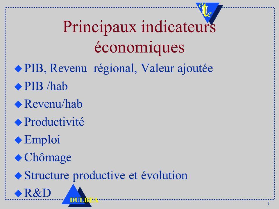 1 DULBEA Principaux indicateurs économiques u PIB, Revenu régional, Valeur ajoutée u PIB /hab u Revenu/hab u Productivité u Emploi u Chômage u Structu