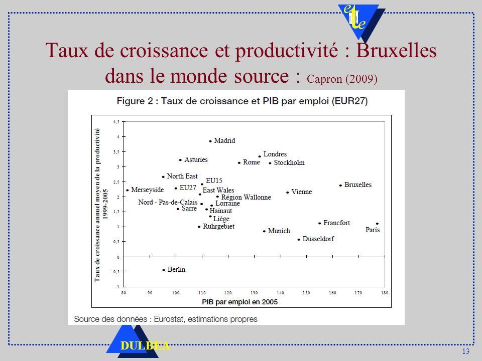 13 DULBEA Taux de croissance et productivité : Bruxelles dans le monde source : Capron (2009)