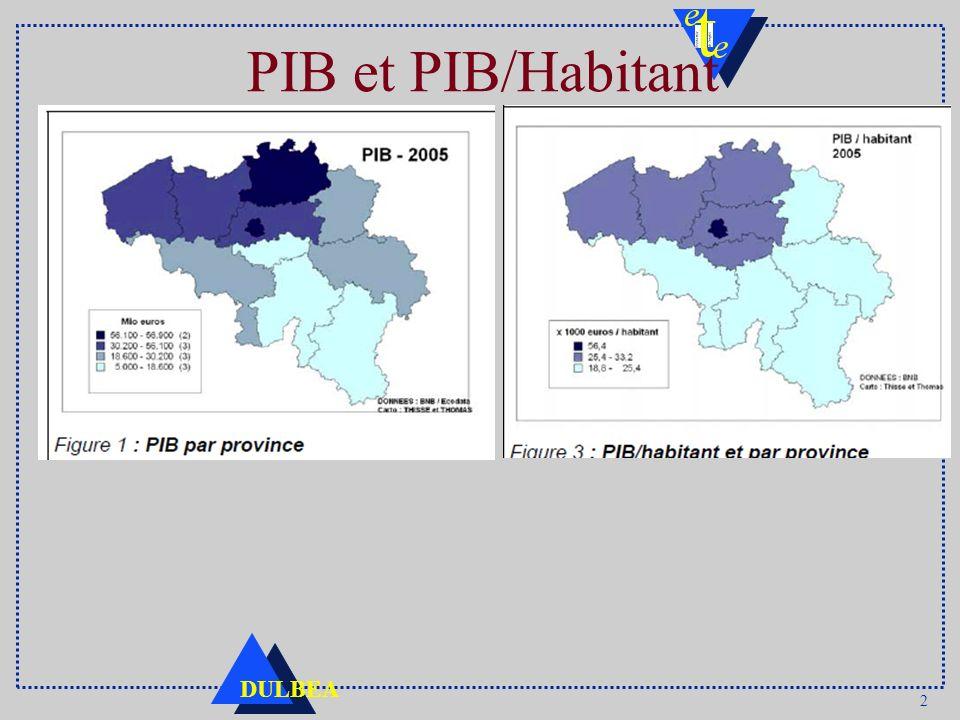 2 DULBEA PIB et PIB/Habitant