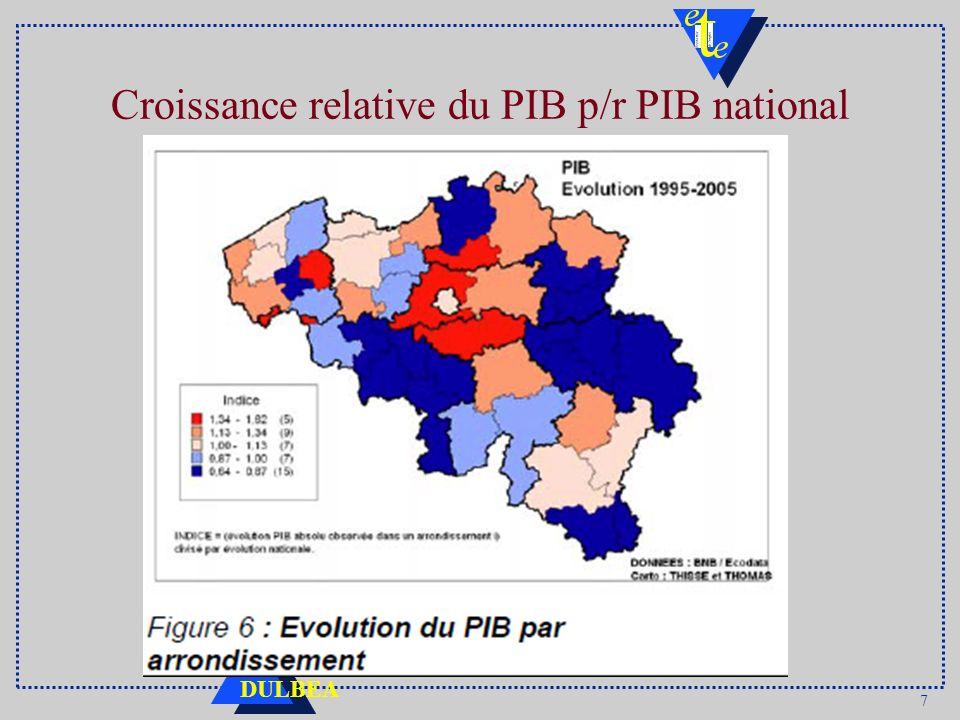 7 DULBEA Croissance relative du PIB p/r PIB national