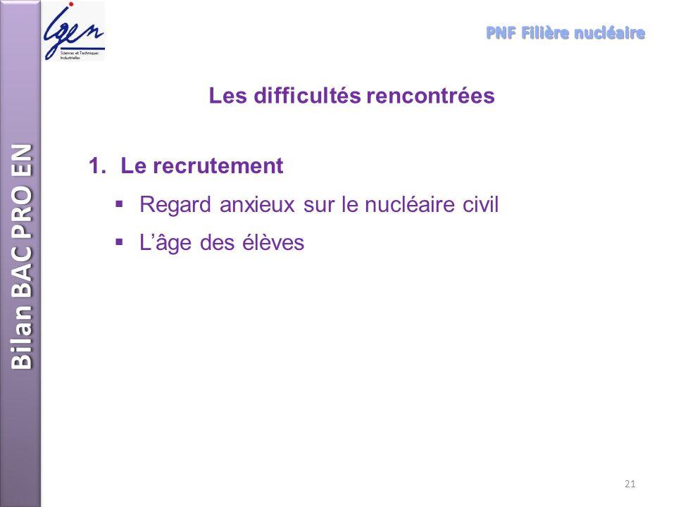 Les difficultés rencontrées Bilan BAC PRO EN 1.Le recrutement Regard anxieux sur le nucléaire civil Lâge des élèves 21