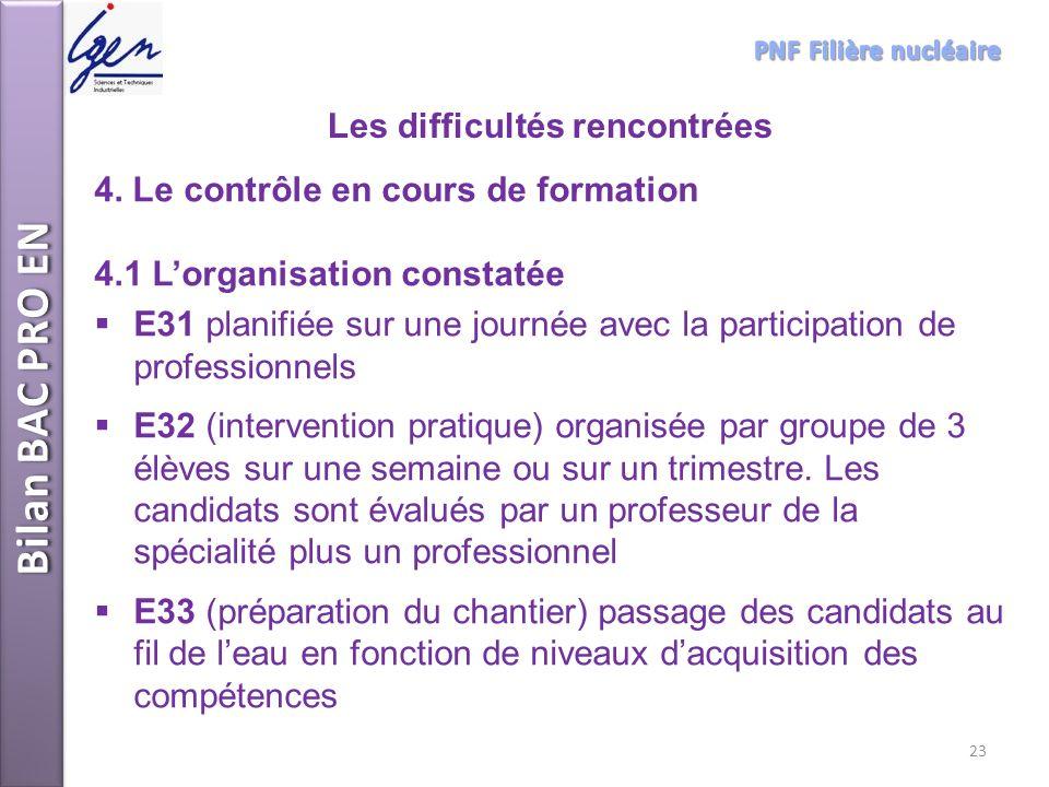 4. Le contrôle en cours de formation 4.1 Lorganisation constatée E31 planifiée sur une journée avec la participation de professionnels E32 (interventi