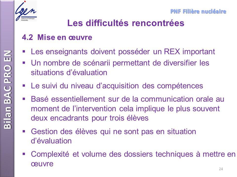 4.2 Mise en œuvre Les enseignants doivent posséder un REX important Un nombre de scénarii permettant de diversifier les situations dévaluation Le suiv