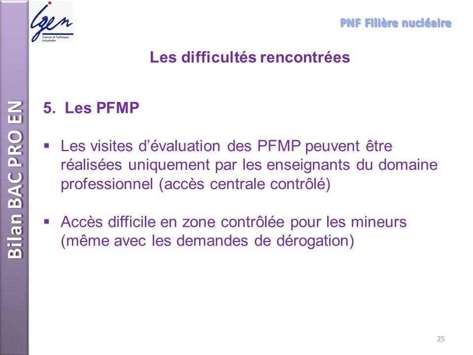 5. Les PFMP Les visites dévaluation des PFMP peuvent être réalisées uniquement par les enseignants du domaine professionnel (accès centrale contrôlé)