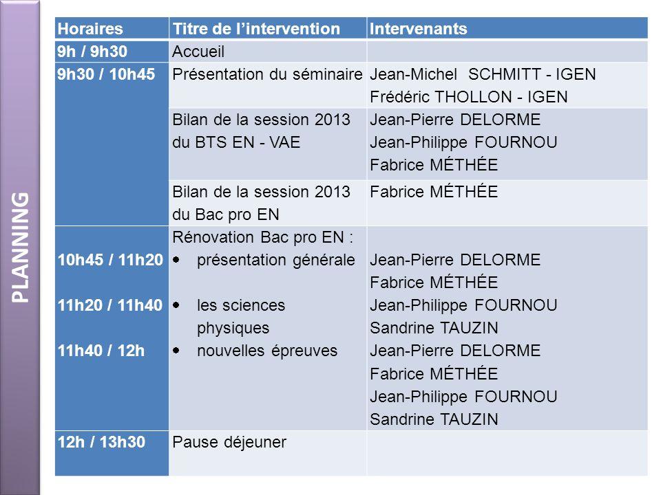 PLANNING HorairesTitre de linterventionIntervenants 9h / 9h30Accueil 9h30 / 10h45 Présentation du séminaire Jean-Michel SCHMITT - IGEN Frédéric THOLLO