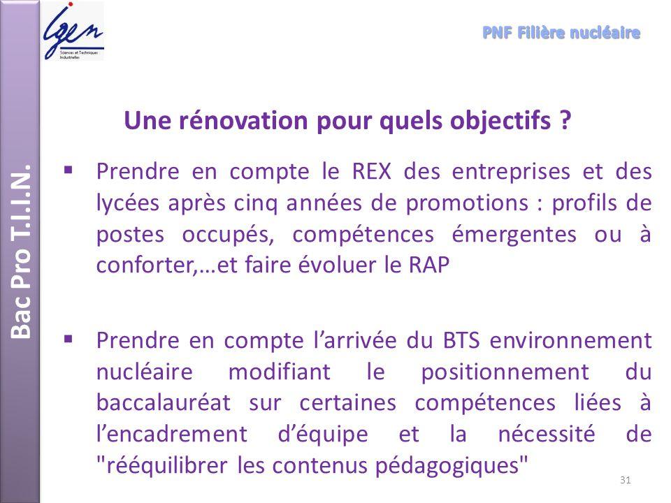 Bac Pro T.I.I.N. Une rénovation pour quels objectifs ? Prendre en compte le REX des entreprises et des lycées après cinq années de promotions : profil