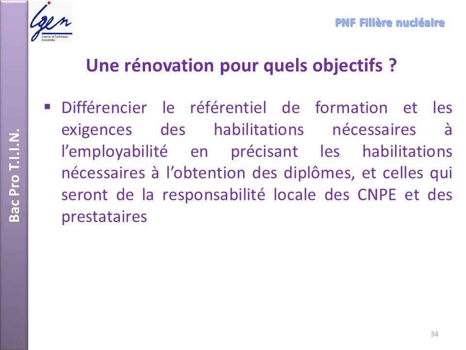 Bac Pro T.I.I.N. Une rénovation pour quels objectifs ? Différencier le référentiel de formation et les exigences des habilitations nécessaires à lempl