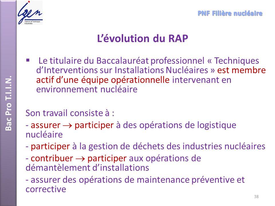 Bac Pro T.I.I.N. Lévolution du RAP Le titulaire du Baccalauréat professionnel « Techniques dInterventions sur Installations Nucléaires » est membre ac