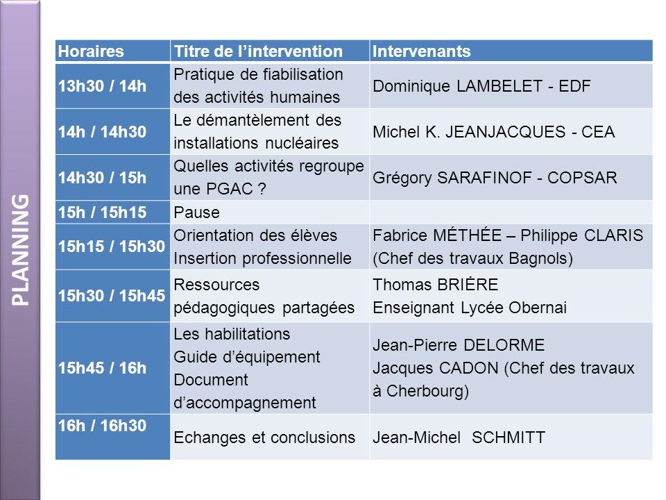 PLANNING HorairesTitre de linterventionIntervenants 13h30 / 14h Pratique de fiabilisation des activités humaines Dominique LAMBELET - EDF 14h / 14h30