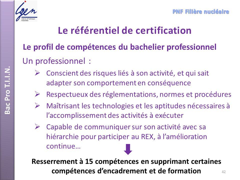 Bac Pro T.I.I.N. Le profil de compétences du bachelier professionnel Un professionnel : Conscient des risques liés à son activité, et qui sait adapter