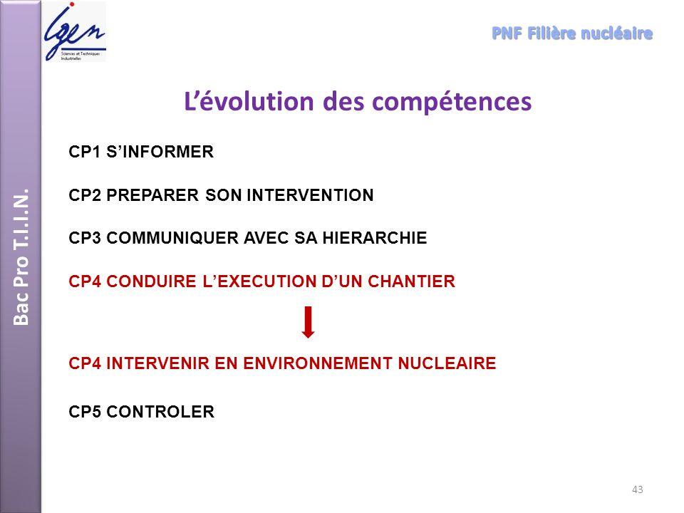 Bac Pro T.I.I.N. Lévolution des compétences CP1 SINFORMER CP2 PREPARER SON INTERVENTION CP3 COMMUNIQUER AVEC SA HIERARCHIE CP4 CONDUIRE LEXECUTION DUN