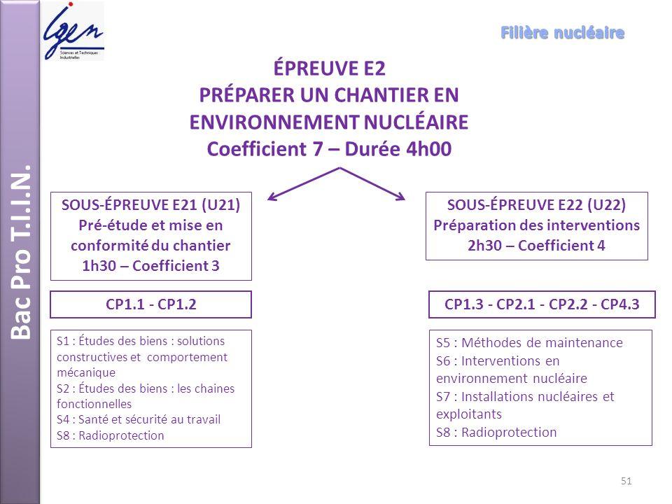 Bac Pro T.I.I.N. SOUS-ÉPREUVE E21 (U21) Pré-étude et mise en conformité du chantier 1h30 – Coefficient 3 SOUS-ÉPREUVE E22 (U22) Préparation des interv