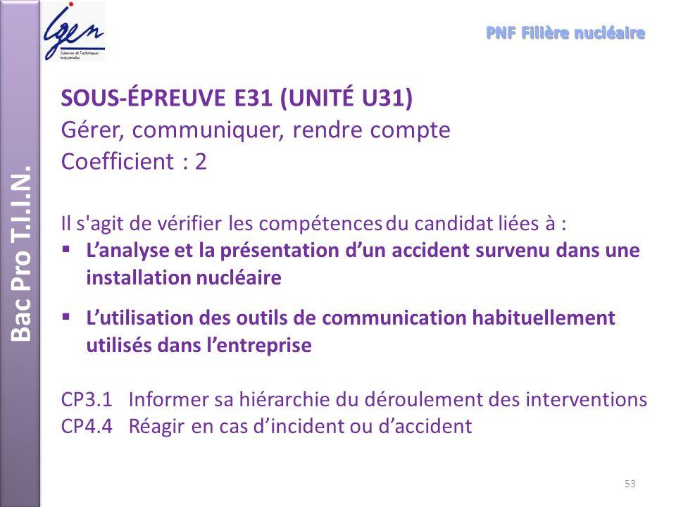 Bac Pro T.I.I.N. SOUS-ÉPREUVE E31 (UNITÉ U31) Gérer, communiquer, rendre compte Coefficient : 2 Il s'agit de vérifier les compétences du candidat liée