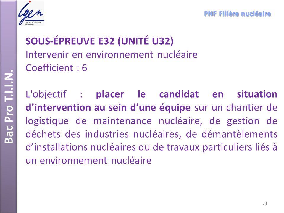 Bac Pro T.I.I.N. SOUS-ÉPREUVE E32 (UNITÉ U32) Intervenir en environnement nucléaire Coefficient : 6 L'objectif : placer le candidat en situation dinte