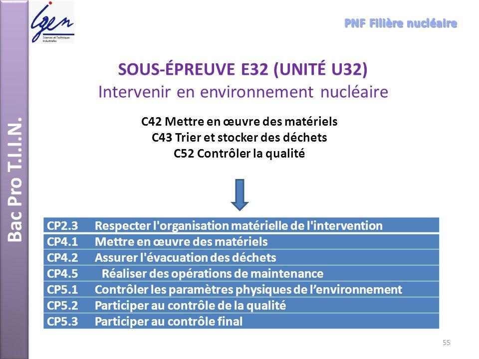Bac Pro T.I.I.N. SOUS-ÉPREUVE E32 (UNITÉ U32) Intervenir en environnement nucléaire CP2.3Respecter l'organisation matérielle de l'intervention CP4.1Me