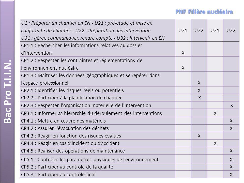 Bac Pro T.I.I.N. U2 : Préparer un chantier en EN - U21 : pré-étude et mise en conformité du chantier - U22 : Préparation des intervention U31 : gérer,