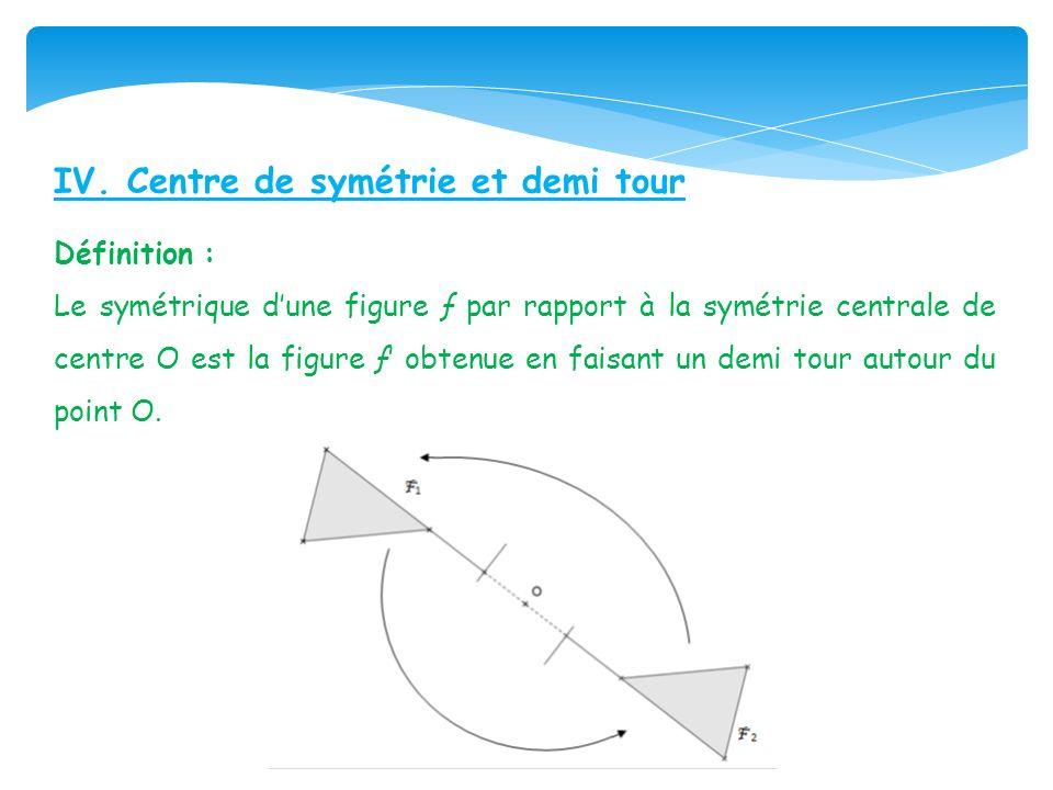 IV. Centre de symétrie et demi tour Définition : Le symétrique dune figure ƒ par rapport à la symétrie centrale de centre O est la figure ƒ obtenue en