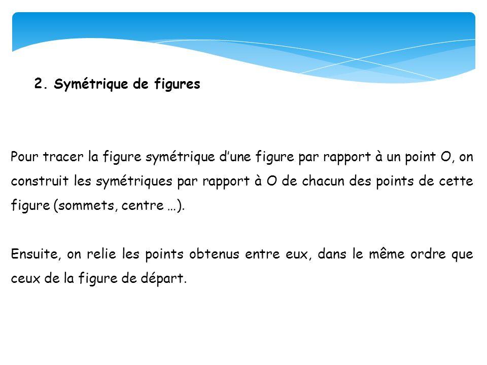 2. Symétrique de figures Pour tracer la figure symétrique dune figure par rapport à un point O, on construit les symétriques par rapport à O de chacun