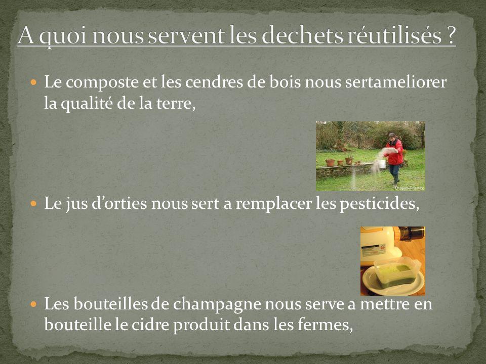 Le composte et les cendres de bois nous sertameliorer la qualité de la terre, Le jus dorties nous sert a remplacer les pesticides, Les bouteilles de champagne nous serve a mettre en bouteille le cidre produit dans les fermes,