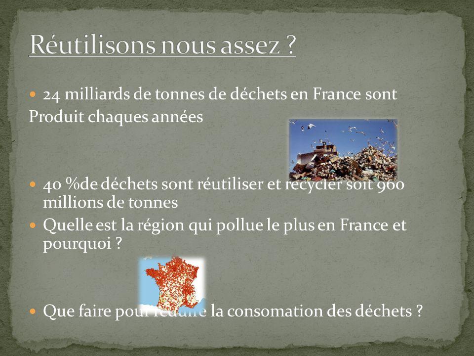 24 milliards de tonnes de déchets en France sont Produit chaques années 40 %de déchets sont réutiliser et recycler soit 960 millions de tonnes Quelle est la région qui pollue le plus en France et pourquoi .