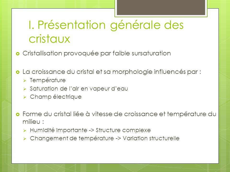 Cristallisation provoquée par faible sursaturation La croissance du cristal et sa morphologie influencés par : Température Saturation de lair en vapeu