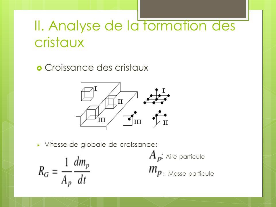 II. Analyse de la formation des cristaux Croissance des cristaux Vitesse de globale de croissance: : Aire particule : Masse particule