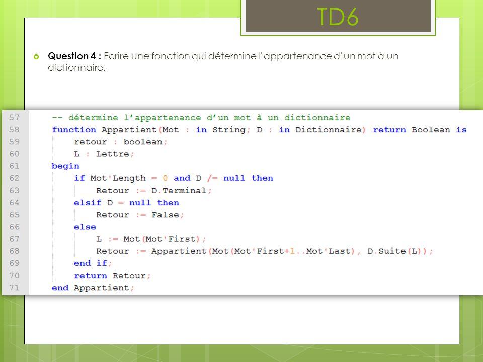 TD6 Question 4 : Ecrire une fonction qui détermine lappartenance dun mot à un dictionnaire.