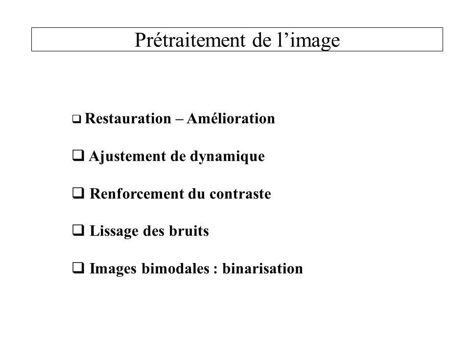 Prétraitement de limage Restauration – Amélioration Ajustement de dynamique Renforcement du contraste Lissage des bruits Images bimodales : binarisati