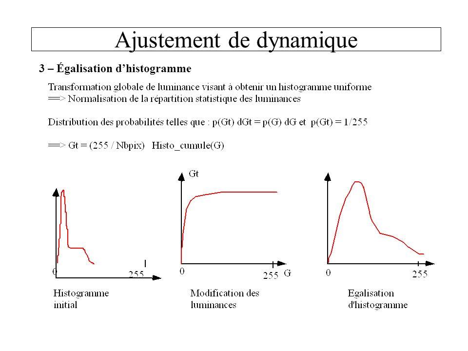 Ajustement de dynamique 3 – Égalisation dhistogramme