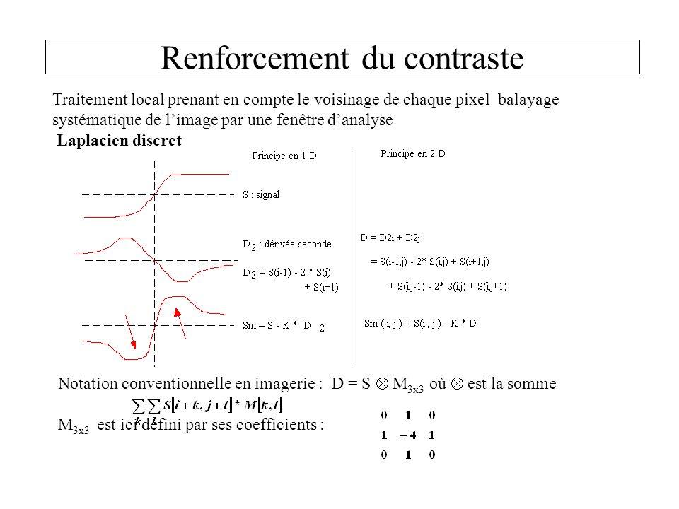 Renforcement du contraste Traitement local prenant en compte le voisinage de chaque pixel balayage systématique de limage par une fenêtre danalyse Laplacien discret Notation conventionnelle en imagerie : D = S M 3x3 où est la somme M 3x3 est ici défini par ses coefficients :
