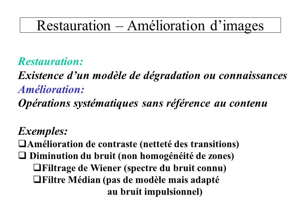 Restauration – Amélioration dimages Restauration: Existence dun modèle de dégradation ou connaissances Amélioration: Opérations systématiques sans réf