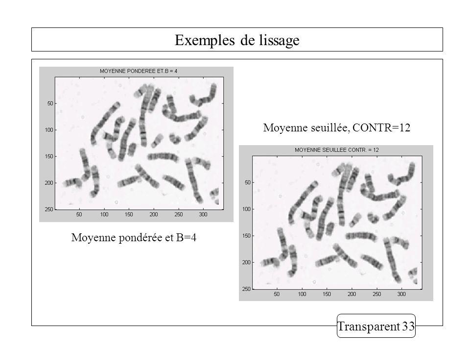 Exemples de lissage Transparent 33 Moyenne pondérée et B=4 Moyenne seuillée, CONTR=12
