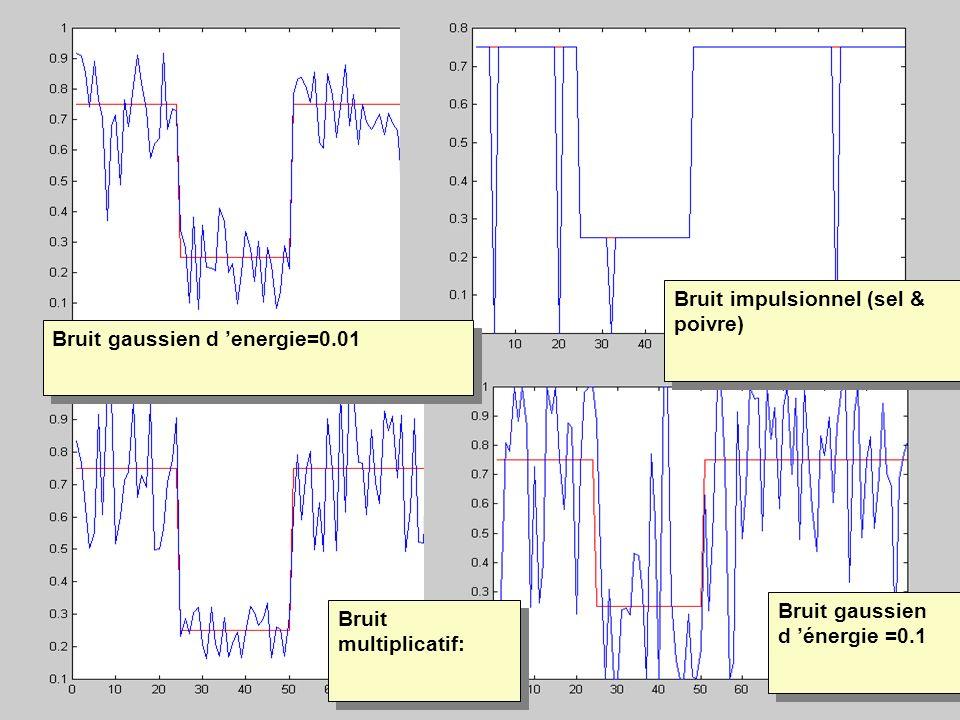 Bruit gaussien d energie=0.01 Bruit gaussien d énergie =0.1 Bruit multiplicatif: Bruit impulsionnel (sel & poivre)
