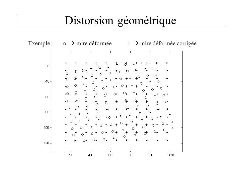 Correction de la distorsion géométrique Exemple sur image réelle, utilisation de la transformation inverse : Calcul pour chaque (x c,y c ) du point (x d,y d ) interpolé correspondant