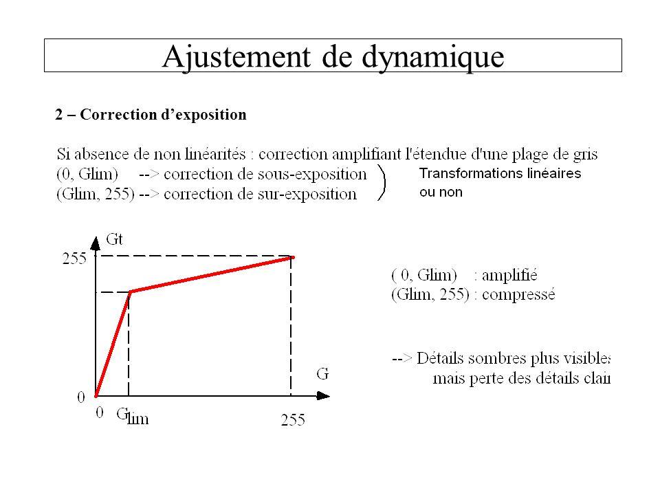 Variante directionnelle: filtre de Nagao 5 – Opérateur à sélection de voisinage Algorithme d origine : opérateur de Nagao D2, D4,D6 déduit de D0 par rotations de 90 degrés D3, D5, D7 déduit de D1 k / Var(k) = Min Var(i) G = Moy(k) Amélioration : régularisation de la structure géométrique des domaines 9 domaines 3x3 identiques Subdivision de la fenêtre 5x5 en 9 domaines Pour chaque domaine Di --> Moy(i) et Var(i)